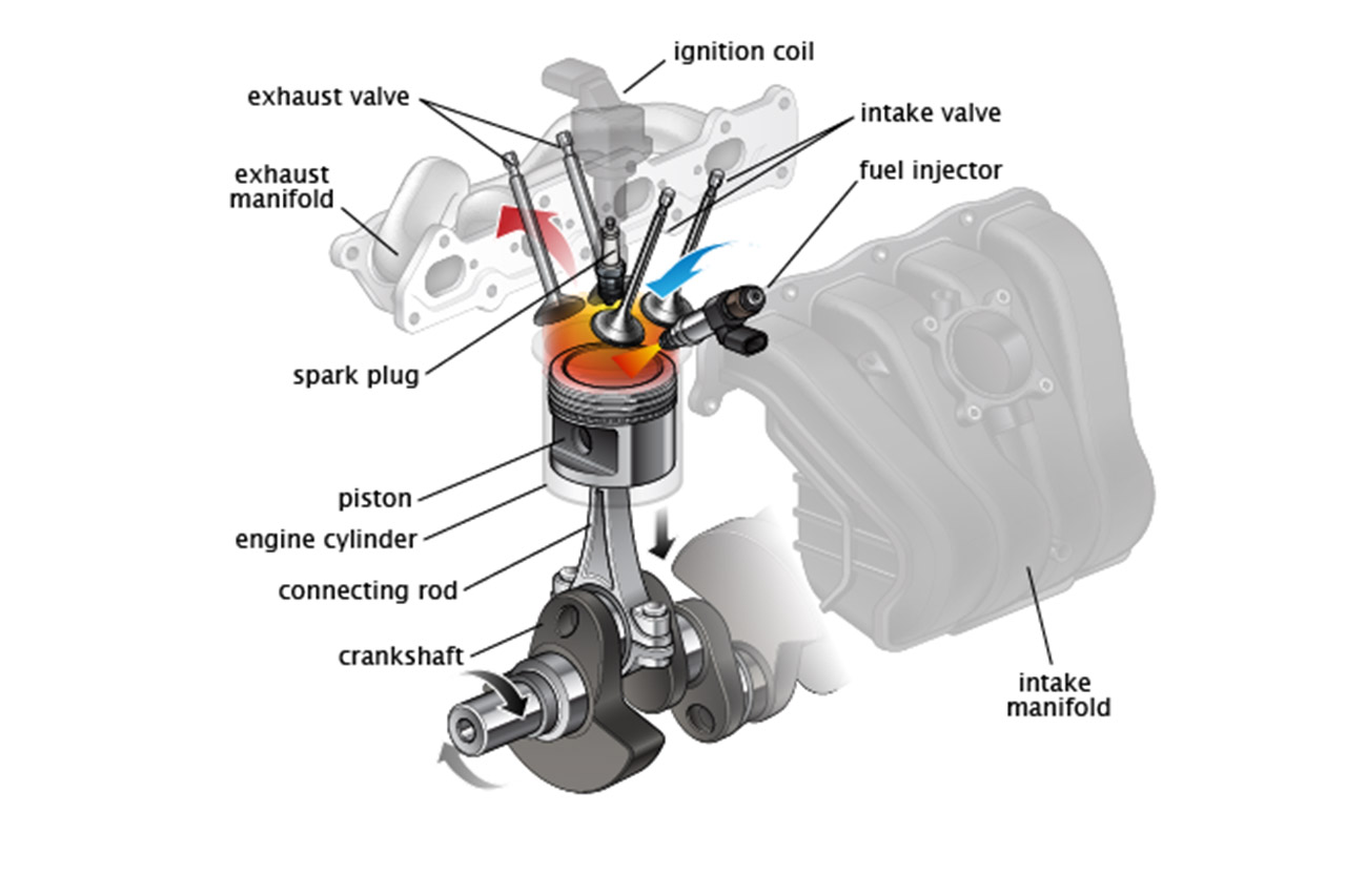 Everything You Need To Know About Spark Plugs 2