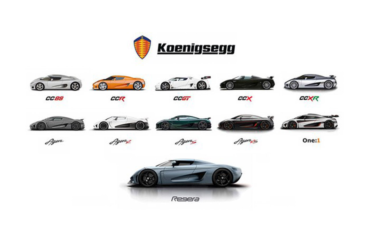 Video: A History Of Koenigsegg 2