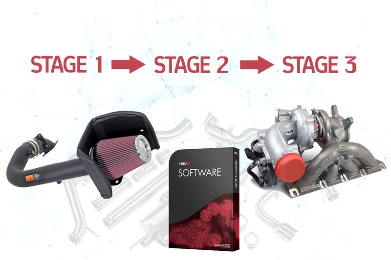 All You Need To Know About Performance Stages 1